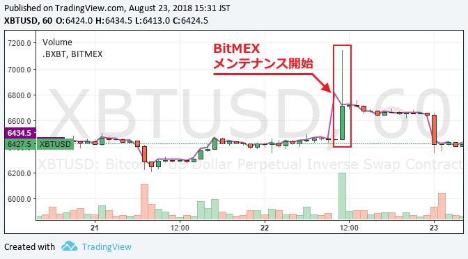 20180822_bitmex_charts