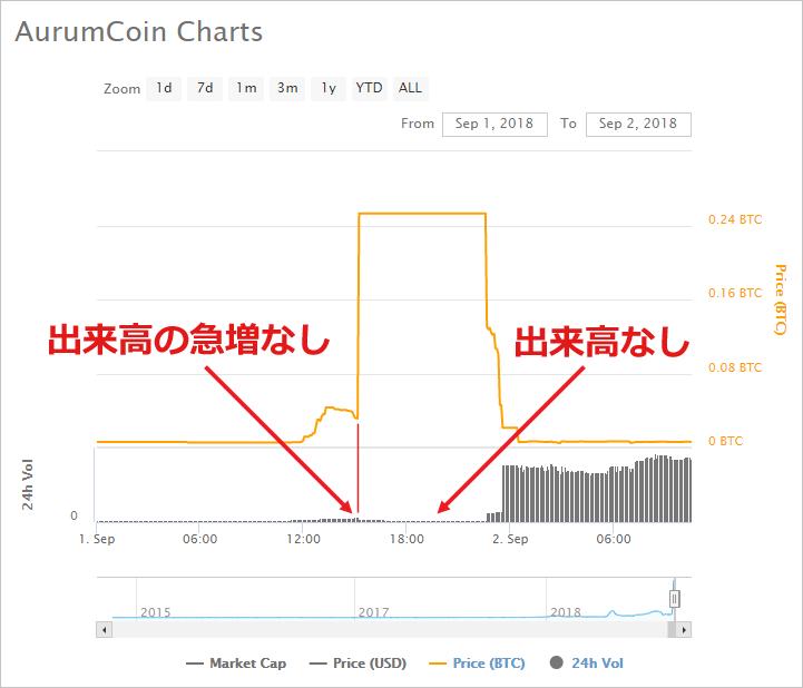 AurumCoin_0902_2