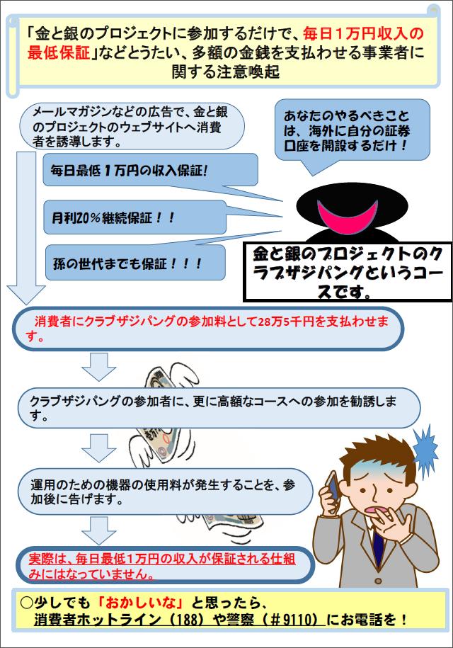 消費者庁から注意喚起を受けた株式会社ジパング(代表者:高橋五郎、田中保彦 )の「金と銀のプロジェクト」