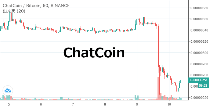 ChatCoin_chat